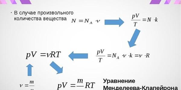 Как пользоваться формулами для решения задач решить задачу а играет белы